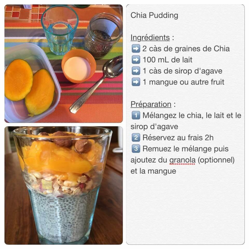 Recette de chia pudding aux fruits