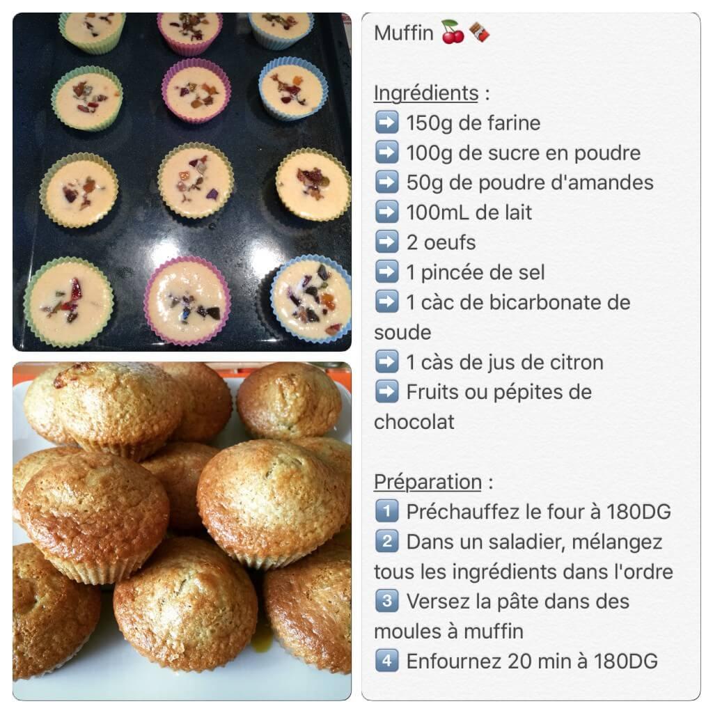 Recette de muffin sans beurre