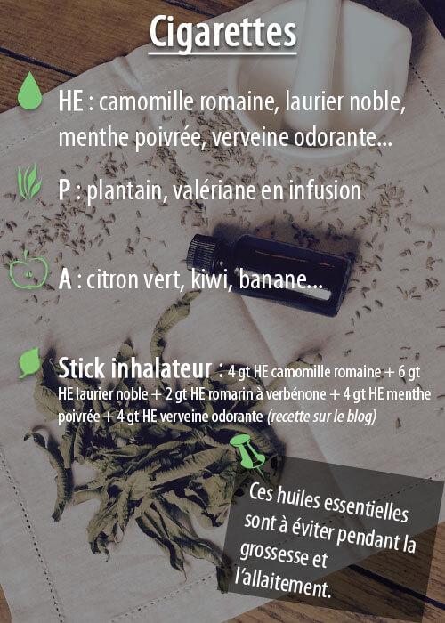 Remèdes naturels contre la cigarettes