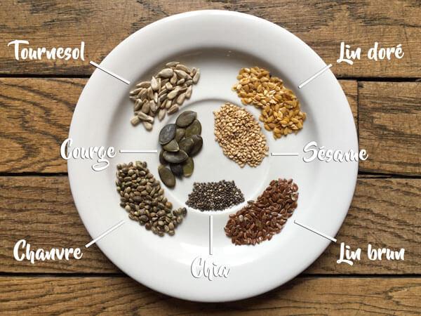 Manger des graines pour une bonne santé