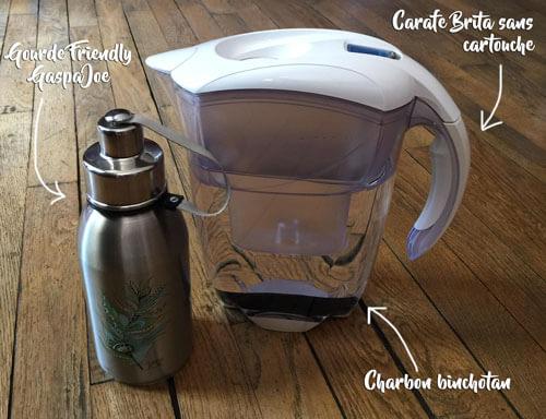 Alternatives zéro déchet aux bouteilles d'eau