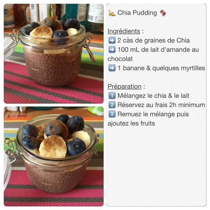 Recette de chia pudding au chocolat